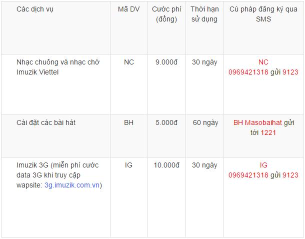 hướng dẫn đăng ký imuzik viettel 01